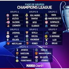 Sorteo Champions League: Calendario completo de la Champions League: fechas  de las eliminatorias