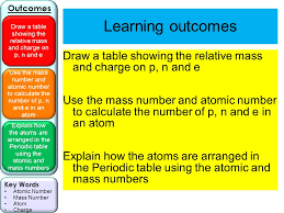 Use the mass number and atomic number to calculate the number of p ...