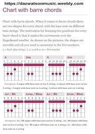 Barre Chord Charts For Guitar