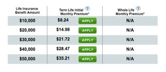 colonial penn life insurance premiums