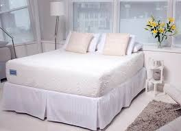 mattress brands. Latex Mattress Brands