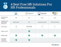 Employee Training Tracking Software Free 4 Best Free And Open Source Hr Solutions For Hr Professionals
