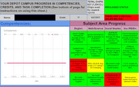 Embedded Charts No Longer Displaying Correctly Google Groups