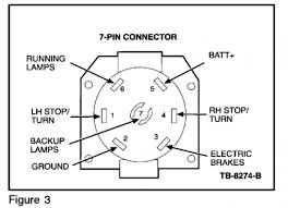 john deere wiring diagram 7 pin plug connector wiring diagram john deere wiring diagram 7 pin plug connector