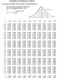 The Normal Curve Boundless Statistics