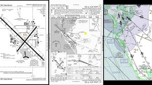 Ils Approach Chart Explained Ep 203 Instrument Approach Plate Explained Ils Loc Rwy14