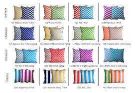 Choosing The Right Outdoor Cushion Covers