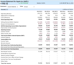Income Statement And Balance Sheet Template Free Spreadsheet