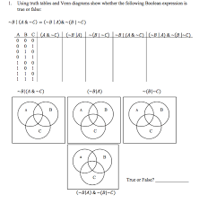 Boolean Algebra Venn Diagram Solved 1 Using Truth Tables And Venn Diagrams Show Wheth