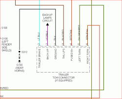 1997 dodge ram trailer wiring diagram all kind of wiring diagrams \u2022 99 dodge durango trailer wiring diagram 2005 dodge ram 1500 trailer wiring diagram 1997 dodge ram 1500 rh parsplus co 96 dodge ram wiring diagram 96 dodge ram wiring diagram