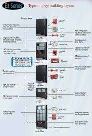 commercial fire alarm systems buildipedia fire alarm wiring methods at Fire Alarm Cable Wiring Diagram