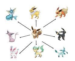 Eevee Evolutions And Their Strategic Uses Tips And Tricks