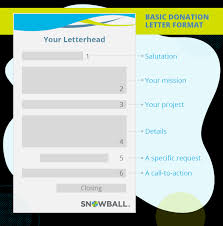 writing a donation letter 10 exle