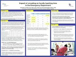 A0 Size Poster Template Poster Presentation Template Free Download