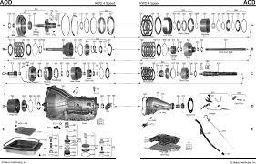 1992 e4od transmission wiring diagram car wiring diagram download Transmission Wiring Diagram e4od wiring diagrams on e4od images wiring diagram schematics 1992 e4od transmission wiring diagram e4od wiring harness diagram e4od wiring diagrams 5 transmission wiring diagram 1987 bmw 528e