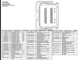 2007 f150 pcm wiring circuit connection diagram \u2022 2005 f150 wiring diagram pdf 35 ford f150 ecm location fj2x ozdere info rh ozdere info f150 wiring diagram 2005 f150 wiring