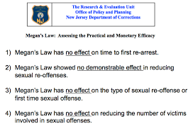 sex offender registries sor s time for a change wrongful  megan s law graphic