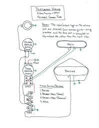Full d 1377790416 telecaster deluxe wiring diagram 5 natebird me rh natebird me 52 telecaster 3 way wiring diagram wiring diagram fender telecaster deluxe