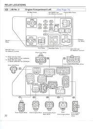 98 camry fuse box diagram change your idea wiring diagram 1995 toyota camry fuse box diagram simple wiring diagram rh 7 7 terranut store 2002 toyota