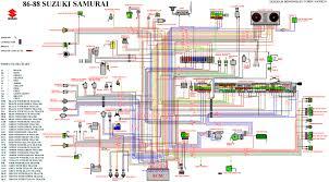 wiring diagram suzuki wire center \u2022 wiring diagram for 1991 suzuki 250 4 stroke motorcycle fuse box diagram suzuki samurai wiring diagram suzuki samurai engine rh hashtravel co wiring diagram suzuki 50cc atv wiring diagram suzuki outboard motor