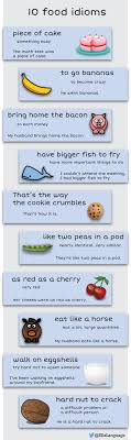 best idioms phrases images english idioms identify and explain the meaning of common idioms adages and other sayings embedded image