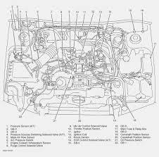 97 subaru impreza engine diagram wiring diagram info 97 subaru impreza engine diagram wiring diagram expert 1997 subaru outback engine diagram wiring diagram expert