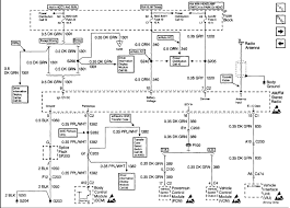 1998 s10 stereo wiring diagram 1998 wiring diagrams online