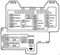 ford thunderbird fuse diagram all wiring diagram 1994 1997 ford thunderbird fuse box diagram fuse diagram 05 ford explorer fuse box diagram 1994