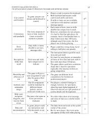 heuristic evaluation for dota 2 the application of usability principl