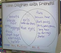 Pants Venn Diagram Friendship Venn Diagram Magdalene Project Org
