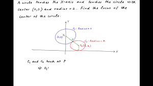 find the locus of center of circle that touches x axis and circle with center 0 3 and radius 2