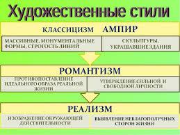 Презентация по истории России на тему Художественная культура в  библиотека материалов