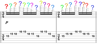 Have you tuned your guitar yet? Should You Learn To Read Music Premier Guitar