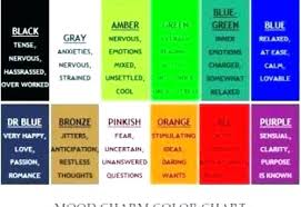 Mood Ring Emotions Chart Mood Ring Schemes Collection
