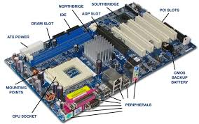 Atx Motherboard Size Chart Types Of Motherboard Form Factors Lanner