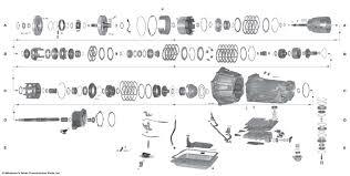 4l60 e 4l65 e transmission diagram truck forum 2008 4l65e Transmission Wire Harness Diagram 4l60eposter jpg 03 Impala 4L65E Transmission Diagram