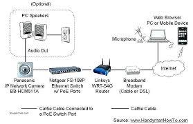 network wire diagram pretentious network cable wiring diagram network wire diagram internet wiring diagram network cable tester circuit schematic wiring diagram luxury network cable