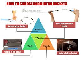 How To Choose A Badminton Racket Khelmart Blogs Its All