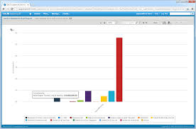 Create Dynamics 365 Reports On Jasperreports Server Dzone
