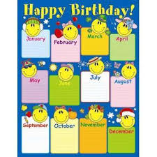 Happy Birthday Chart Decoration Good Birthday Charts For Class Decoration 3 Especially Cool
