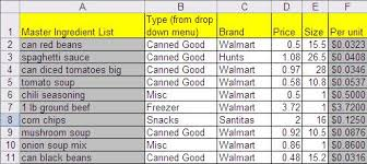 Grocery List With Prices Write Craftweb Free Business