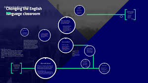 Changing the English language classroom by Doris Stanger