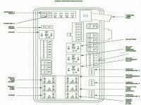 2004 dodge durango fuse box diagram pdf 2002 dodge durango fuse 1998 dodge dakota fuse diagram at 2002 Dodge Dakota Fuse Panel Diagram