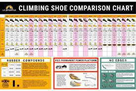 La Sportiva Stickit Kids Shoe