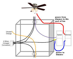domestic lighting wiring diagram uk diagram house light wiring diagram and hernes