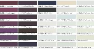 Frazee Paints Parker Paint Colors Chart Best Frazee Paint