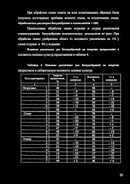 Отчет Кафедра растениеводства им И А Стебута pdf При обработке семян томата на всех испытываемых образцах были получены достоверные прибавки всхожих семян за