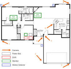 swann security camera wiring diagram sample electrical wiring diagram security wiring diagram for pontiac 2006 g6 swann security camera wiring diagram collection security camera wiring diagram for house cameras diagrams 2 download wiring diagram