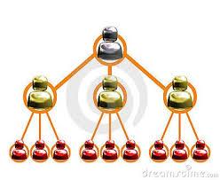 Network Marketing Chart Multilevel Marketing Chart Isolated Home Based Business