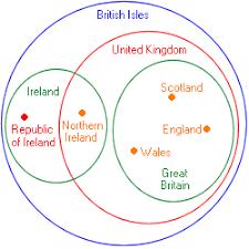 British Isles Venn Diagram The Great British Venn Diagram Things Of Interest